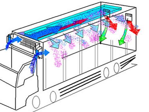 空気の流れ図